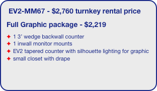 EZ6 Eastridge - $2,340 turnkey rental 