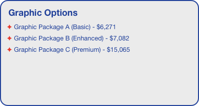 Graphic Options  Graphic Package A (Basic) - $6,271  Graphic Package B (Enhanced) - $7,082  Graphic Package C (Premium) - $15,065